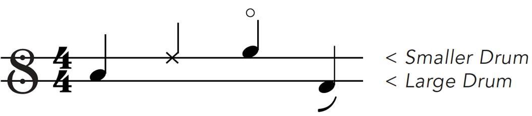 Tabla Notations Pdf